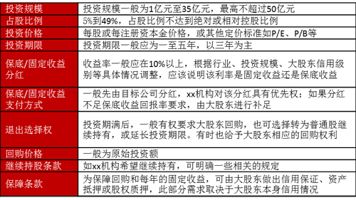 中国夹层投资基金透视:募资额占新募基金总额仅0.2%