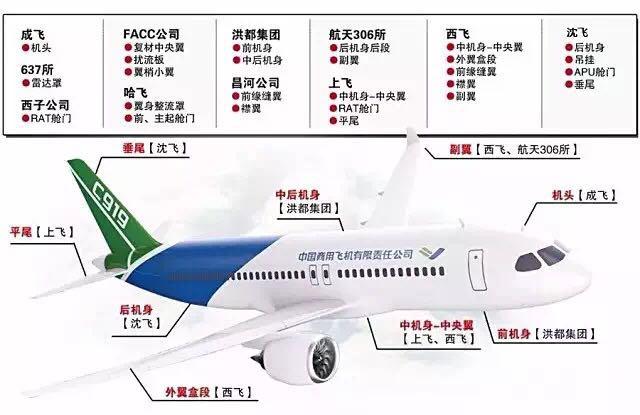 飞机电源系统的特点