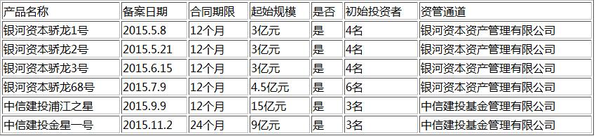 """庄股广汽:无名私募""""全面控盘""""千亿市值蓝筹"""