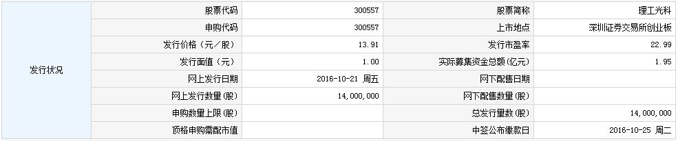 理工光科申购指南一览 300557申购指南