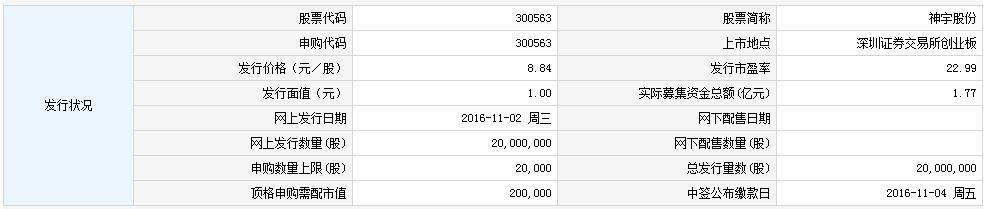 300563神宇股份申购指南