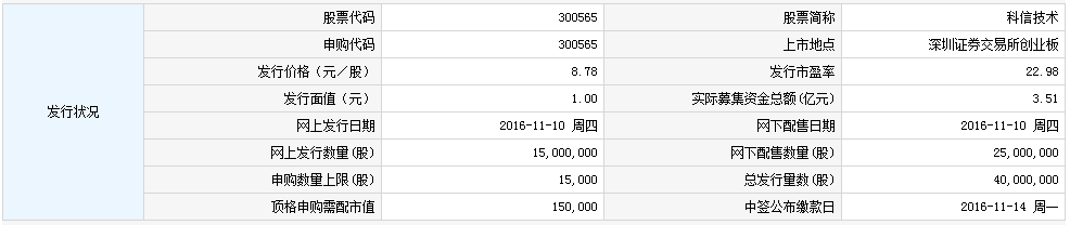 300565科信技术申购指南