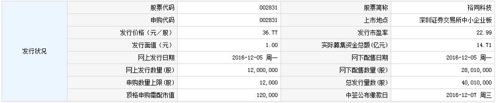 新股002831裕同科技申购指南