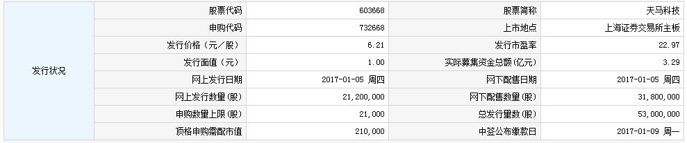 新股732668(603668天马科技)申购指南