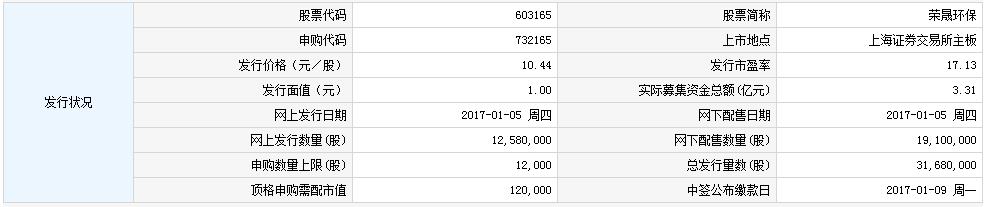 新股732165(603165荣晟环保)申购指南