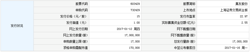 新股732429(603429集友股份)申购指南