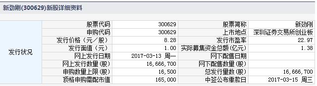 新股300629新劲刚申购指南