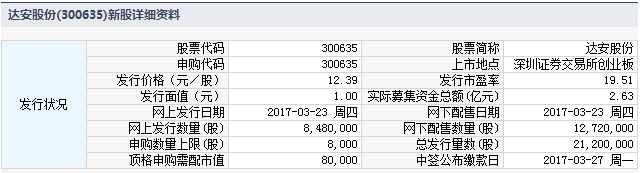 新股300635达安股份申购指南