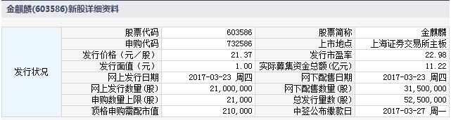 新股732586(603586金麒麟)申购指南
