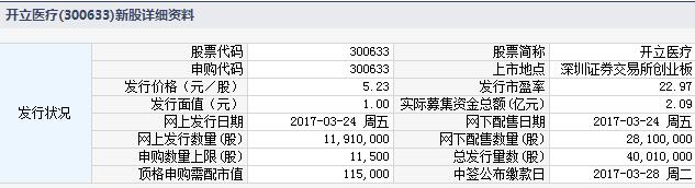 新股300633开立医疗申购指南