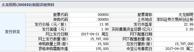 新股300650太龙照明申购指南