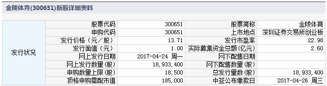 新股300651金陵体育申购指南