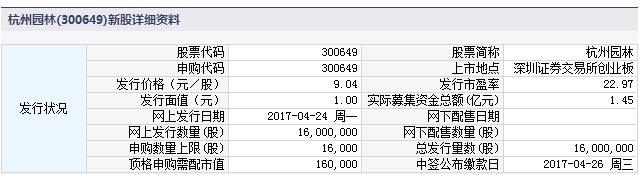 新股300649杭州园林申购指南