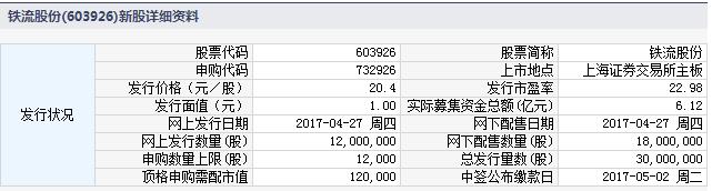 新股732926(603926铁流股份)申购指南