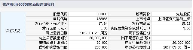 新股732086(603086先达股份)申购指南