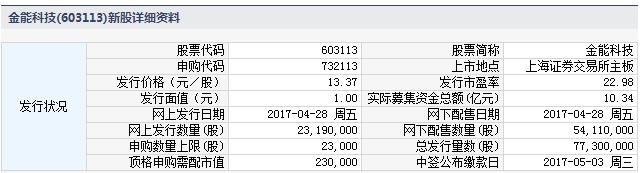 新股732113(603113金能科技)申购指南