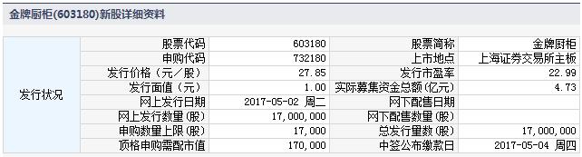 新股732180(603180金牌橱柜)申购指南