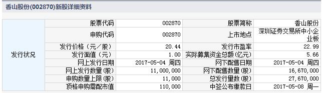 新股002870香山股份申购指南