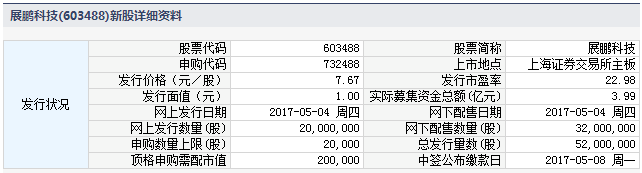 新股732488(603488展鹏科技)申购指南