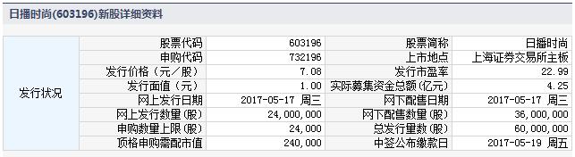 新股732196(603196日播时尚)申购指南