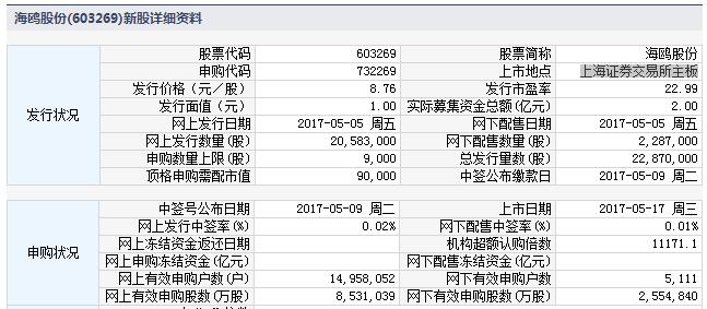 新股732269(603269海鸥股份)上市定位分析