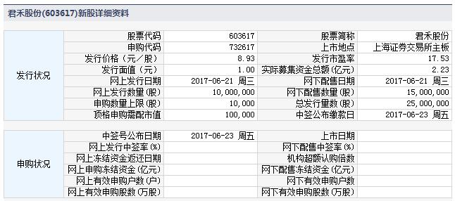 新股732617(603617君禾股份)申购指南