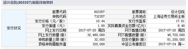 新股732357(603357设计总院)申购指南