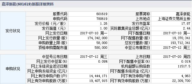 新股780619(603619嘉泽新能)上市定位分析
