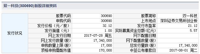 新股300690双一科技申购指南