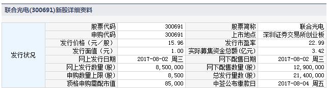 新股300691联合光电申购指南