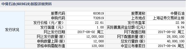 新股732619(603619中曼石油)申购指南