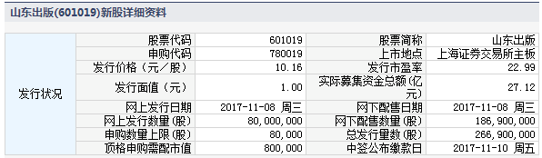 8日新股提示:山东出版等2股申购