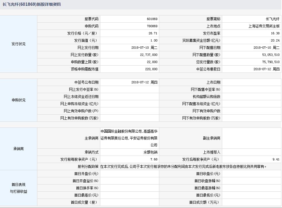 7月10日新股提示:长飞光纤今日申购 顶格申购需配市值22万元