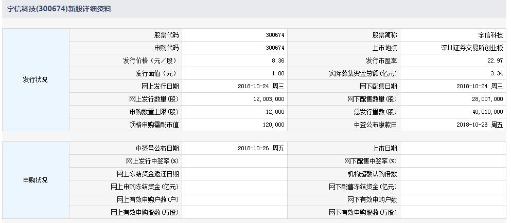 10月24日新股提示:宇信