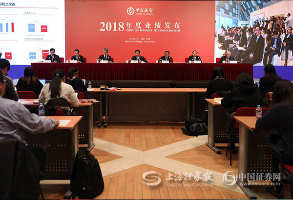 中国银行:2018年 中国银行年报净利润1800.86亿 同比增4.45%