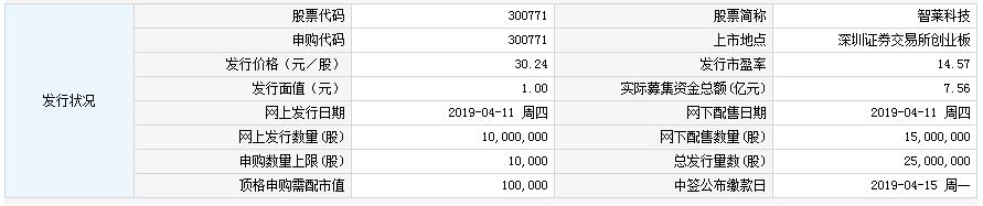 智莱科技今日申购 顶格申购需配市值10万元
