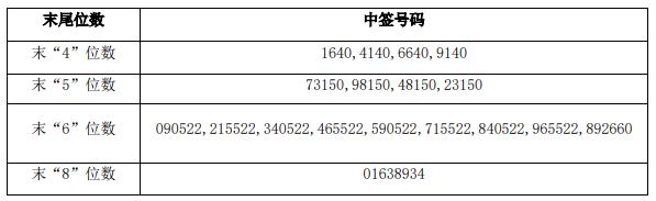 「犇牛聚财」1月22日新股提示:海优新材、三友联众、中辰股