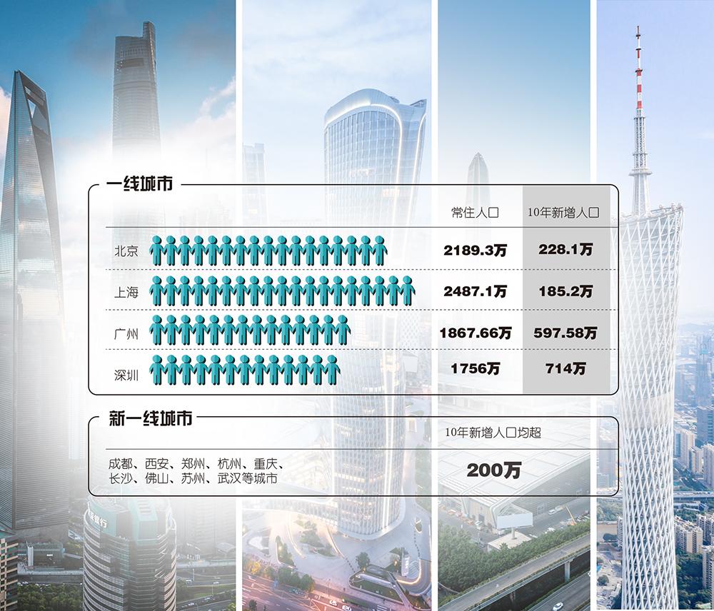 """中国万亿gdp城市_震撼!最新中国城市GDP百强榜:""""万亿级""""猛增至23个!这城却狂..."""